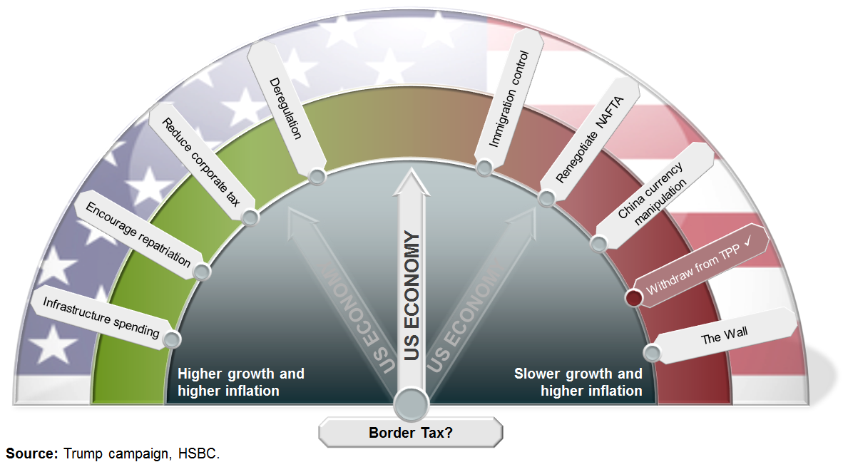 Trumpometer