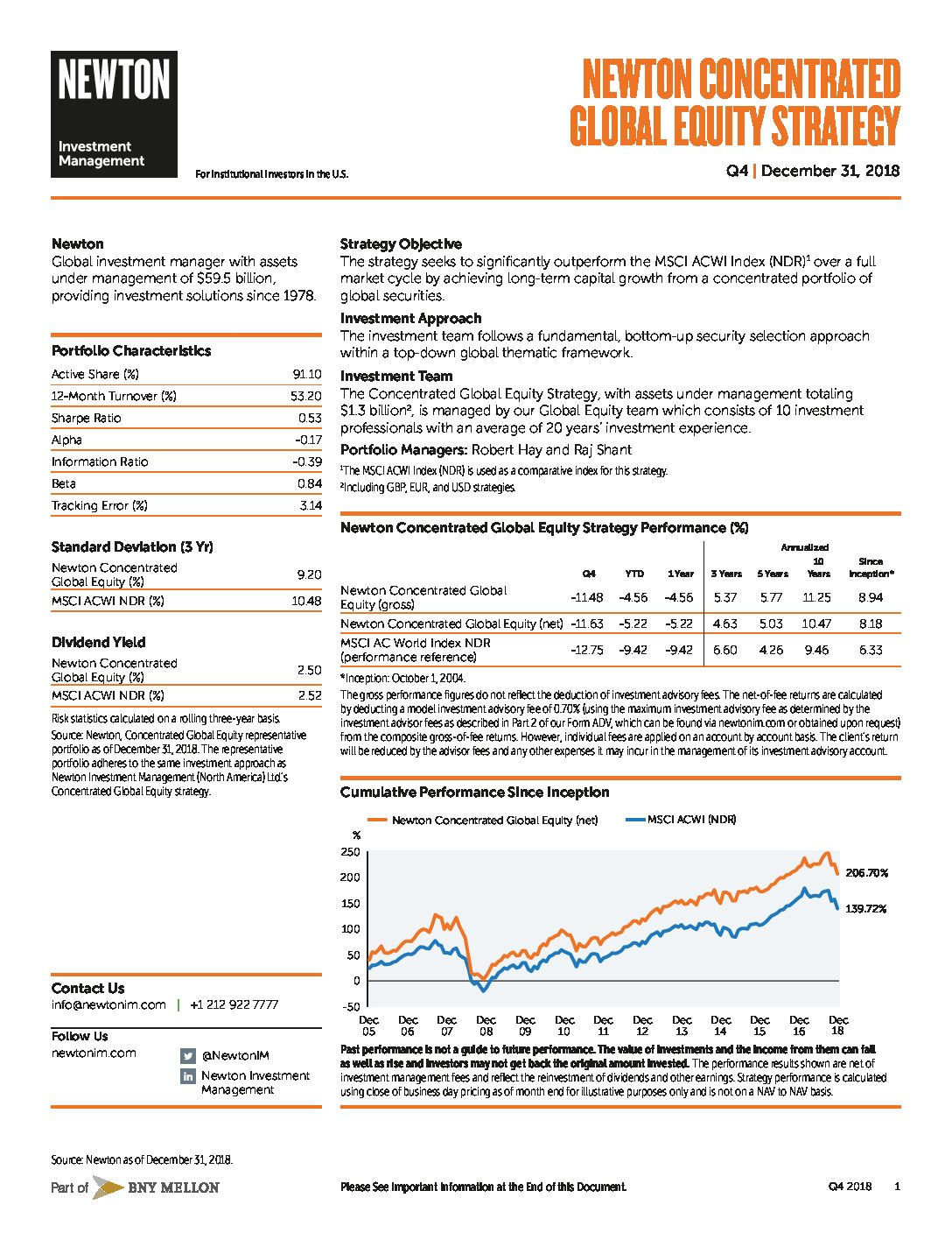 NIMNA Concentrated Global Equity strategy factsheet