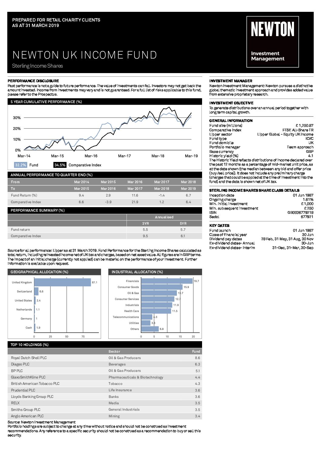 Char UK Equity Income fund factsheet