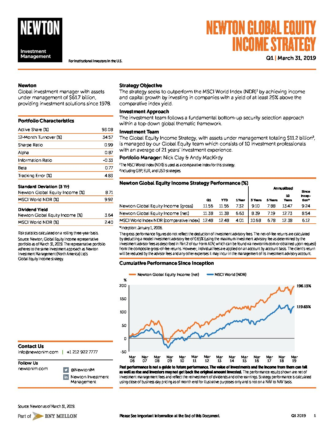 NIMNA Global Equity Income strategy factsheet