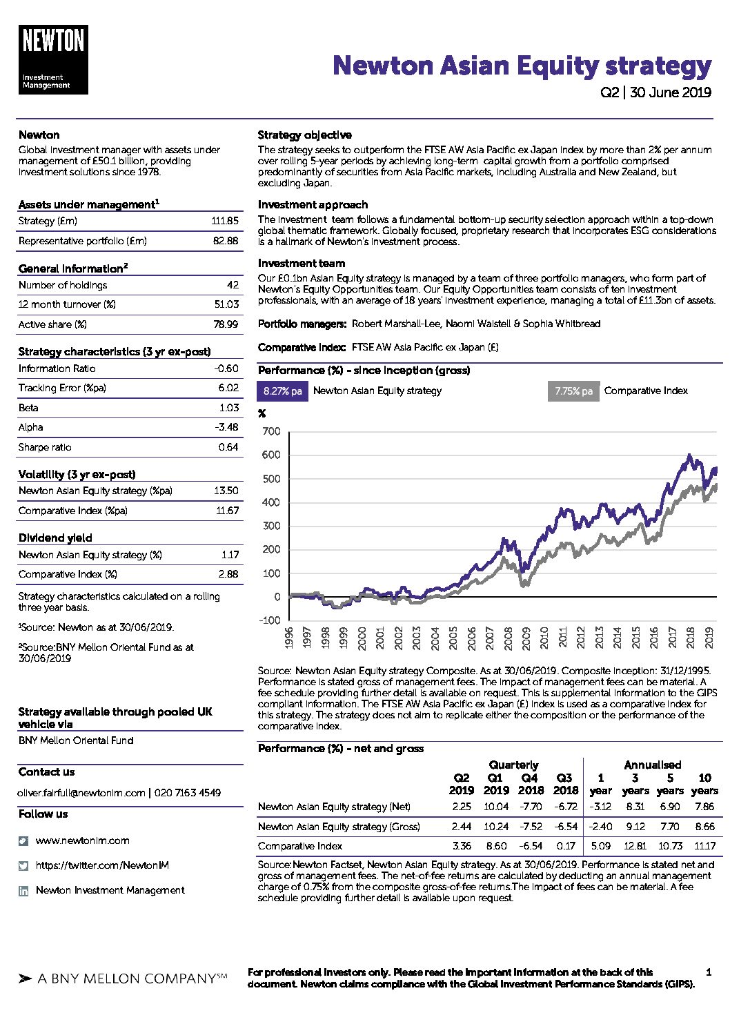 UK Inst Asian Equity strategy factsheet