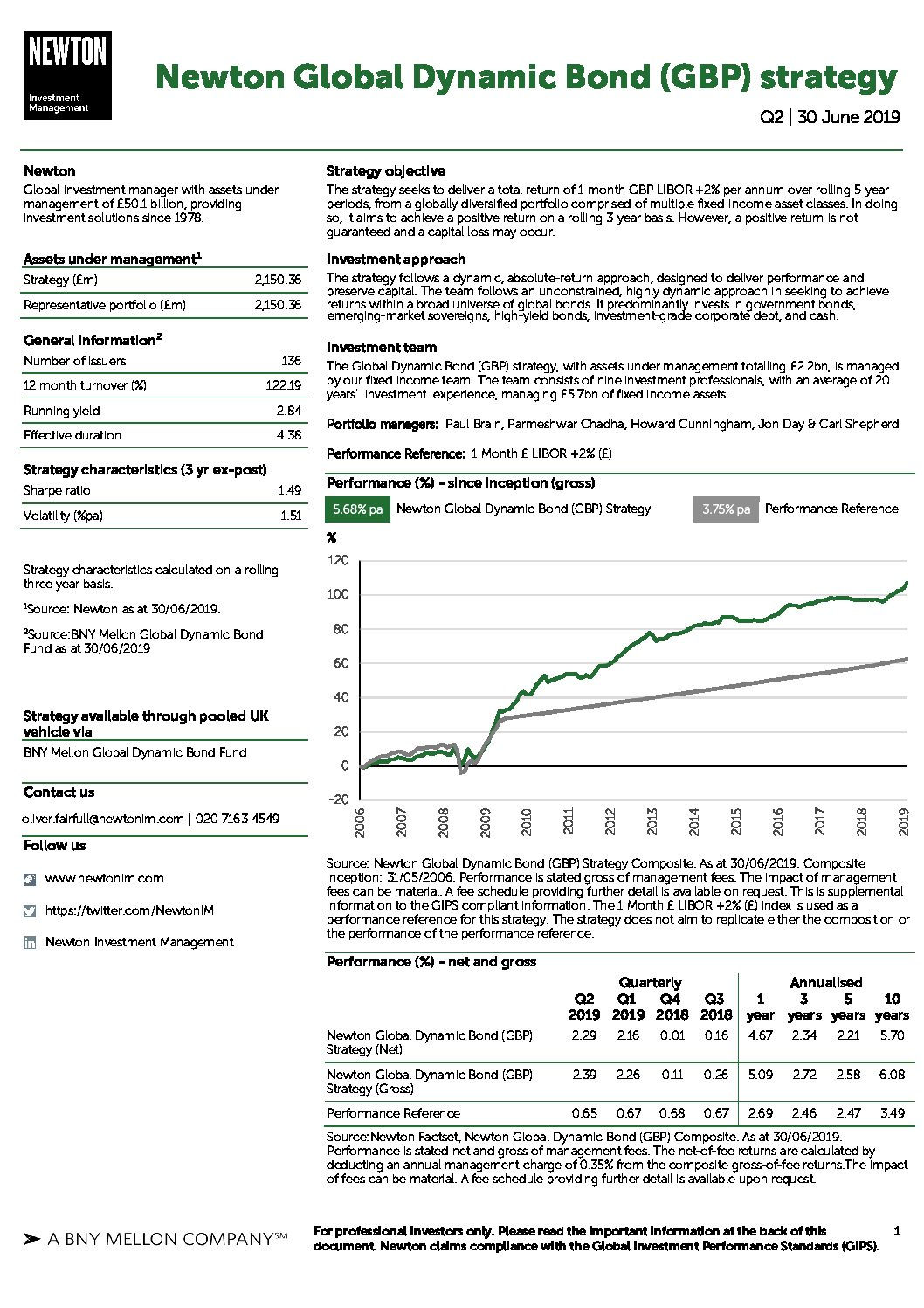 UK Inst Global Dynamic Bond strategy factsheet