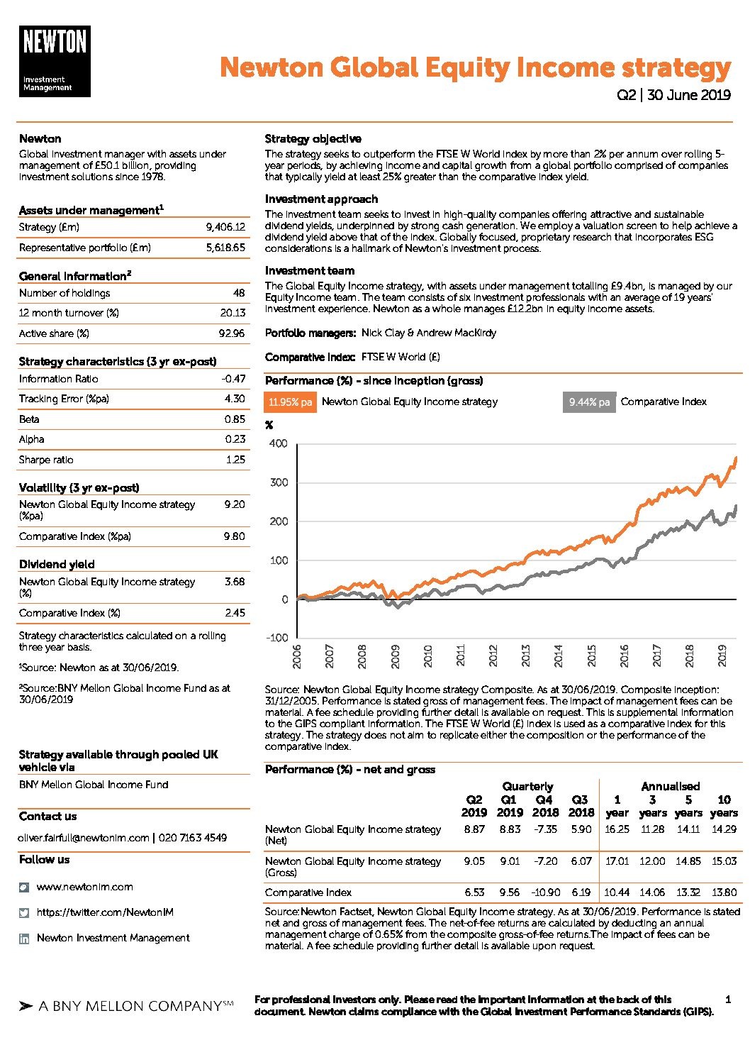 UK Inst Global equity income strategy factsheet