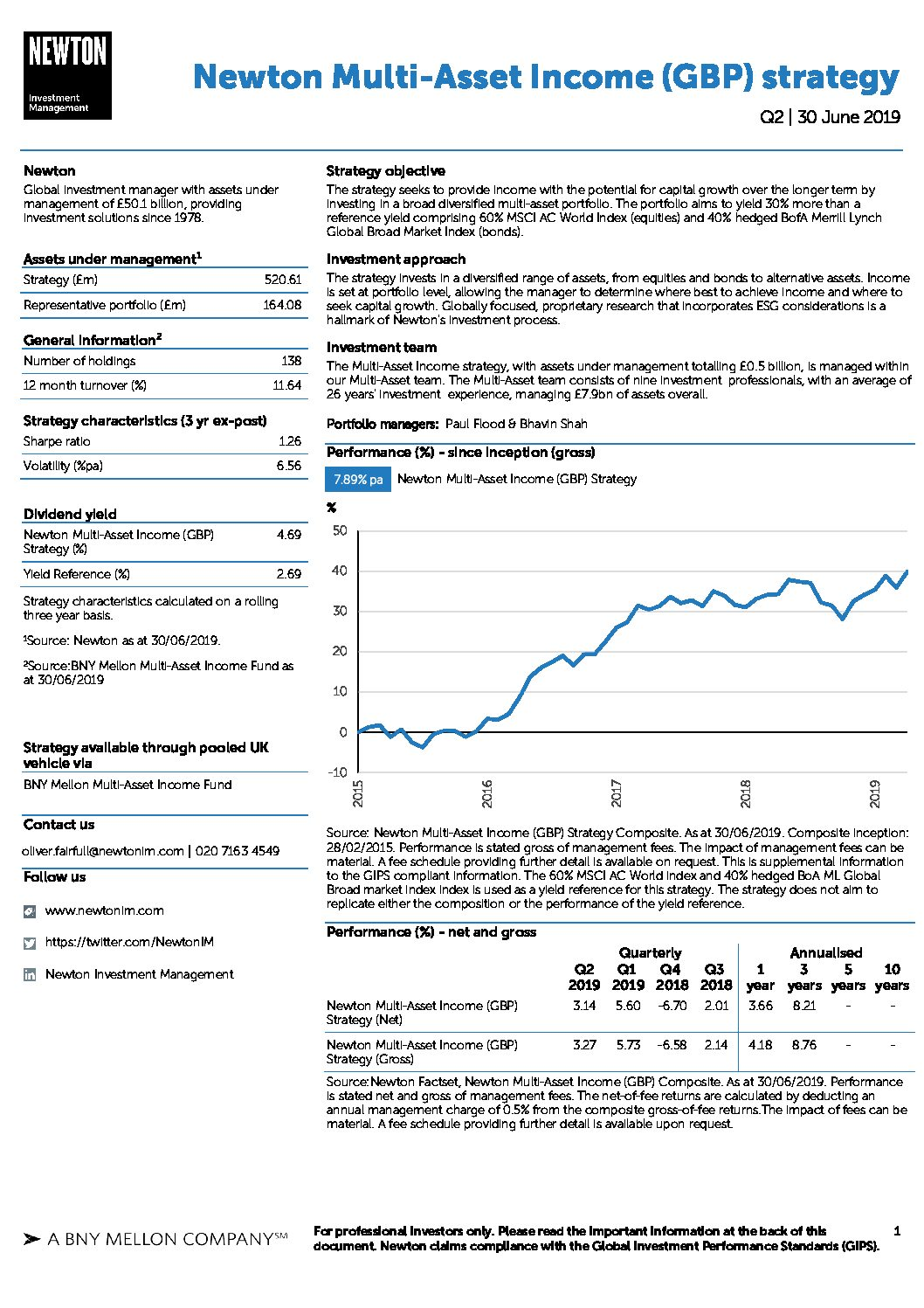 UK Inst Multi-Asset Income strategy factsheet
