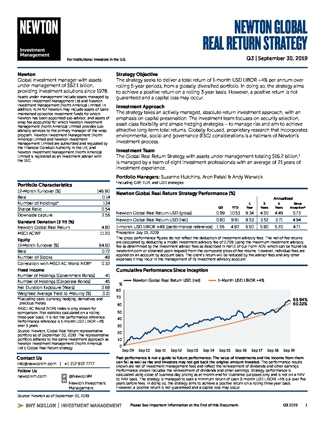 NIMNA Global Real Return strategy factsheet