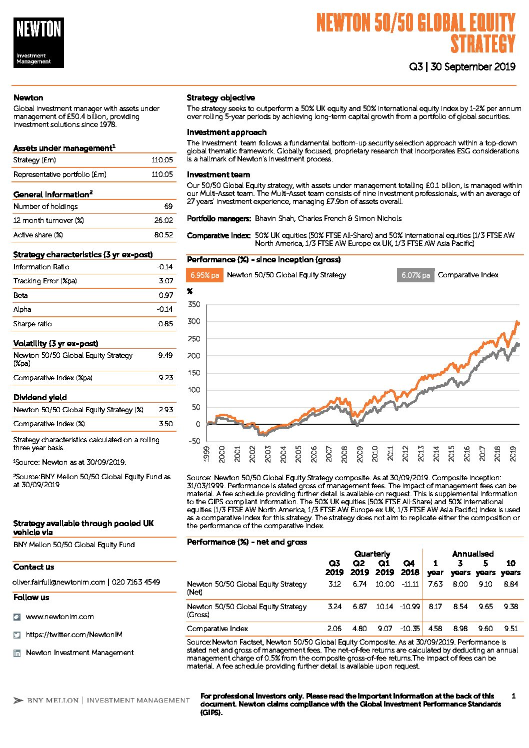 UK Inst 50/50 global equity strategy factsheet
