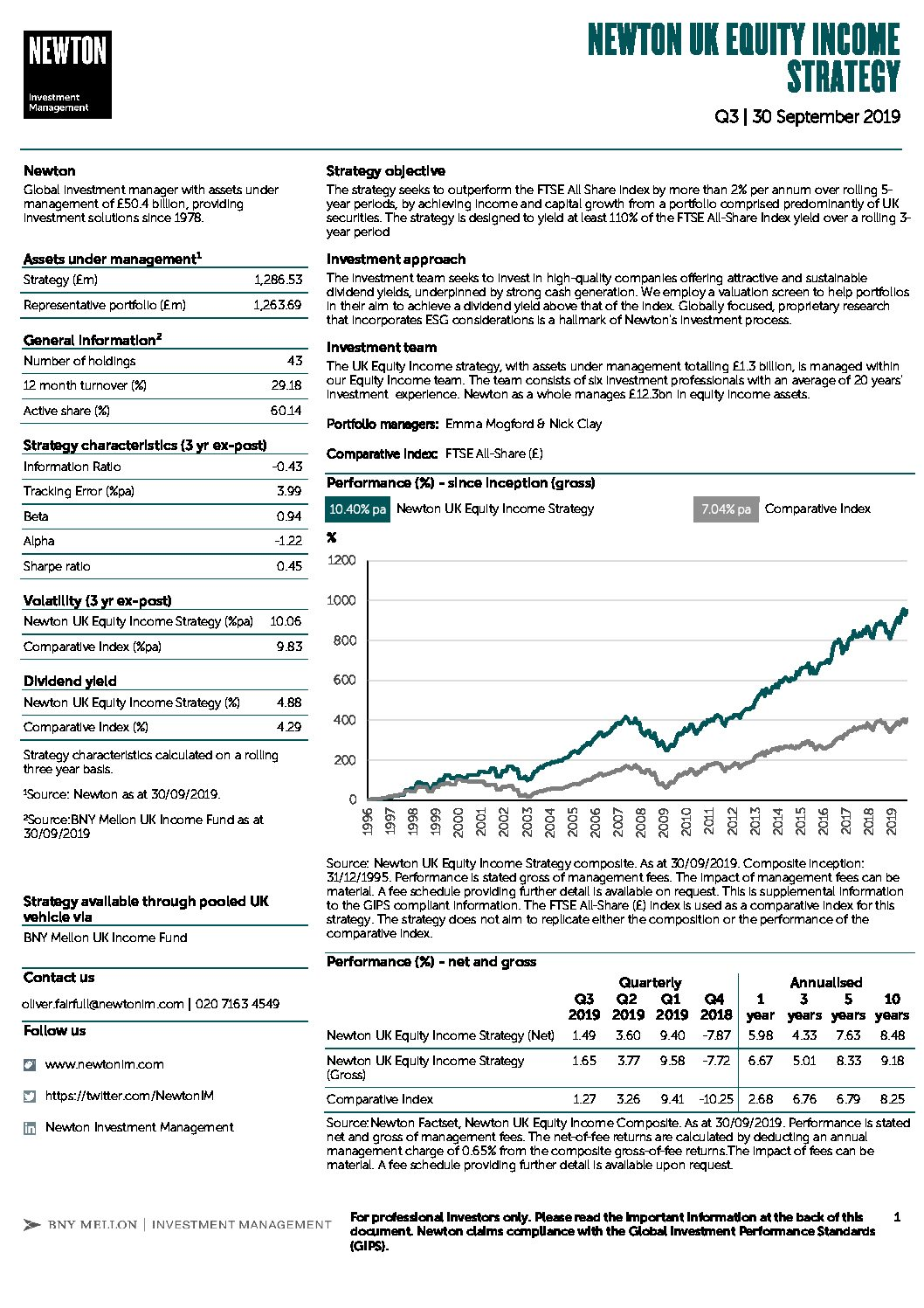 UK Inst UK equity income strategy factsheet