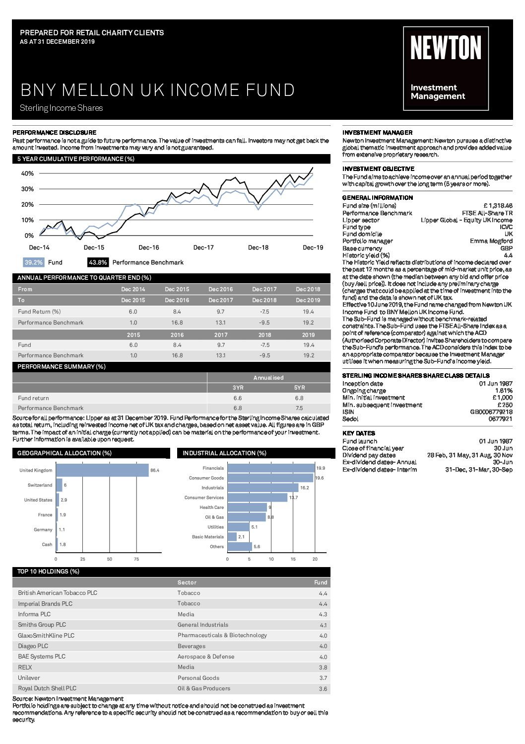 BNY Mellon UK Equity Income Fund factsheet