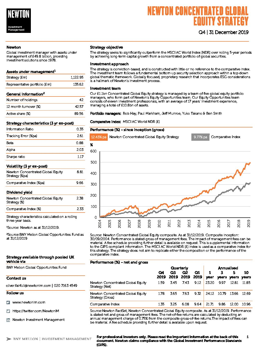 UK Inst Concentrated Global Equity strategy factsheet
