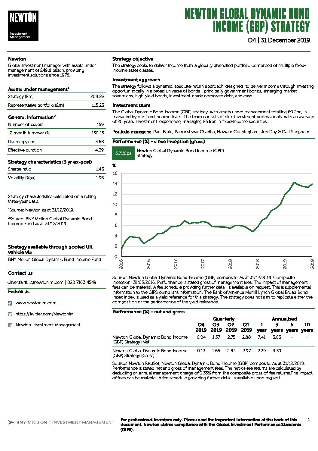 UK Inst Global Dynamic Bond Income strategy factsheet