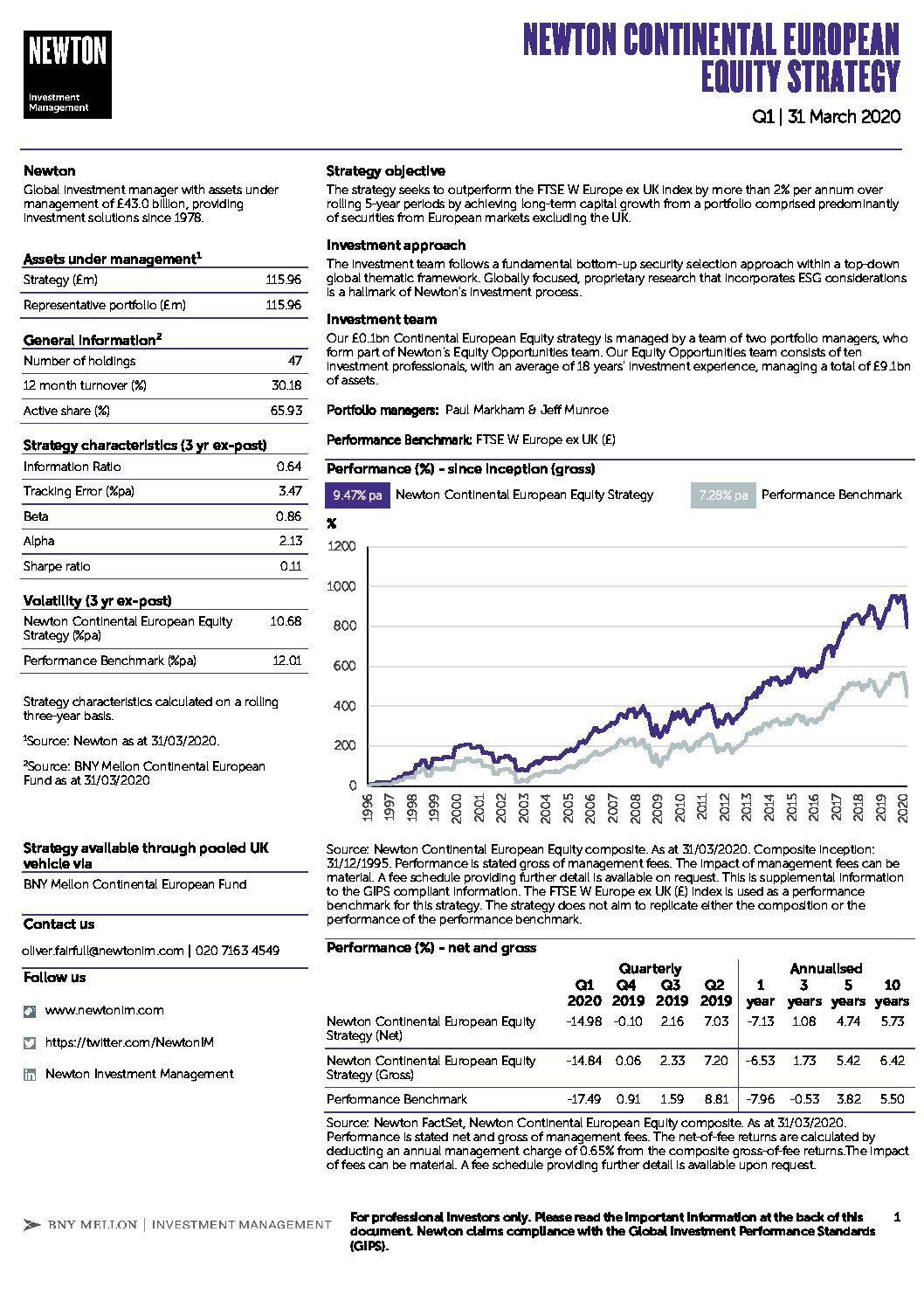 UK Inst Continental European Equity Strategy factsheet