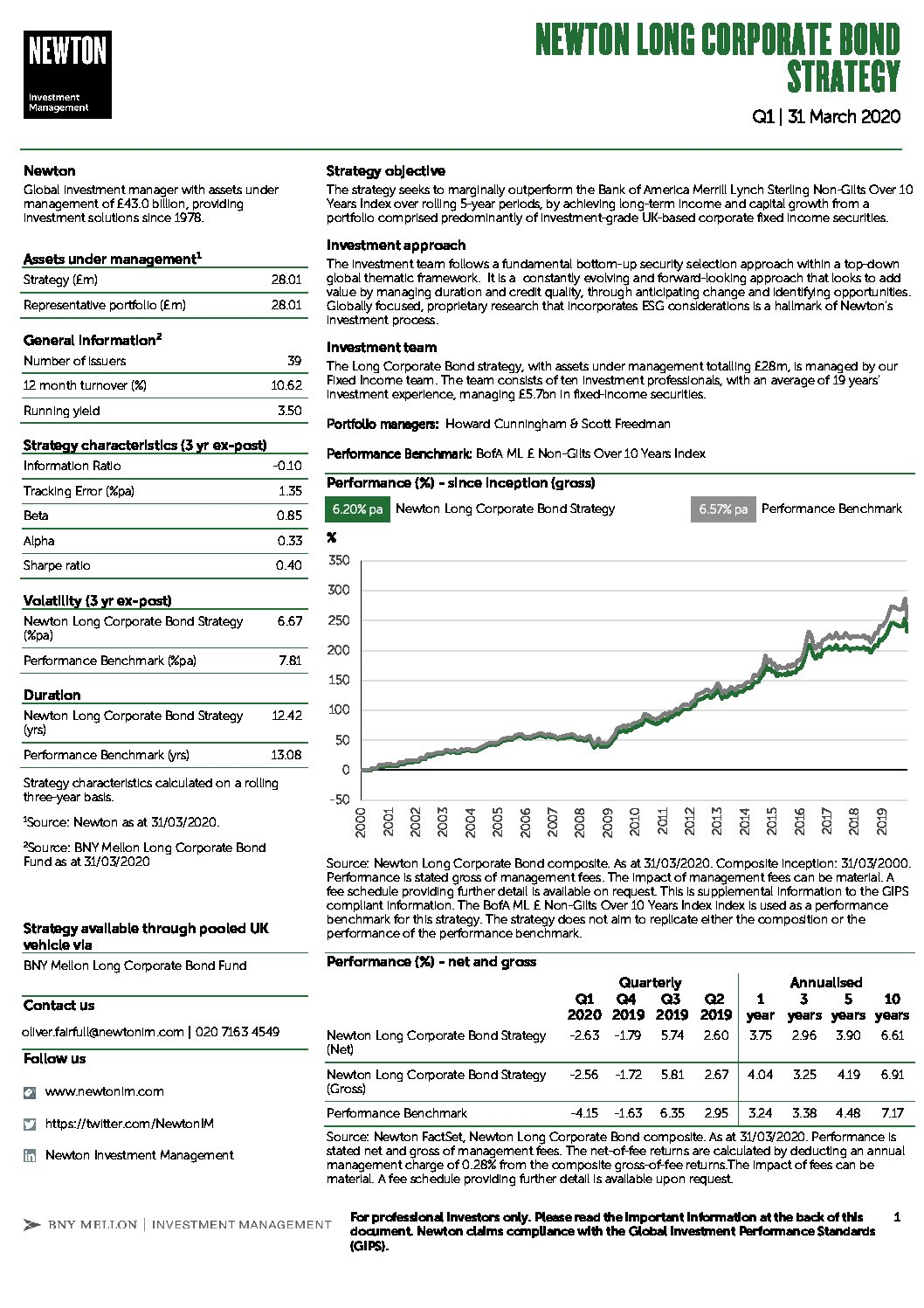 UK Inst Long corporate bond strategy factsheet