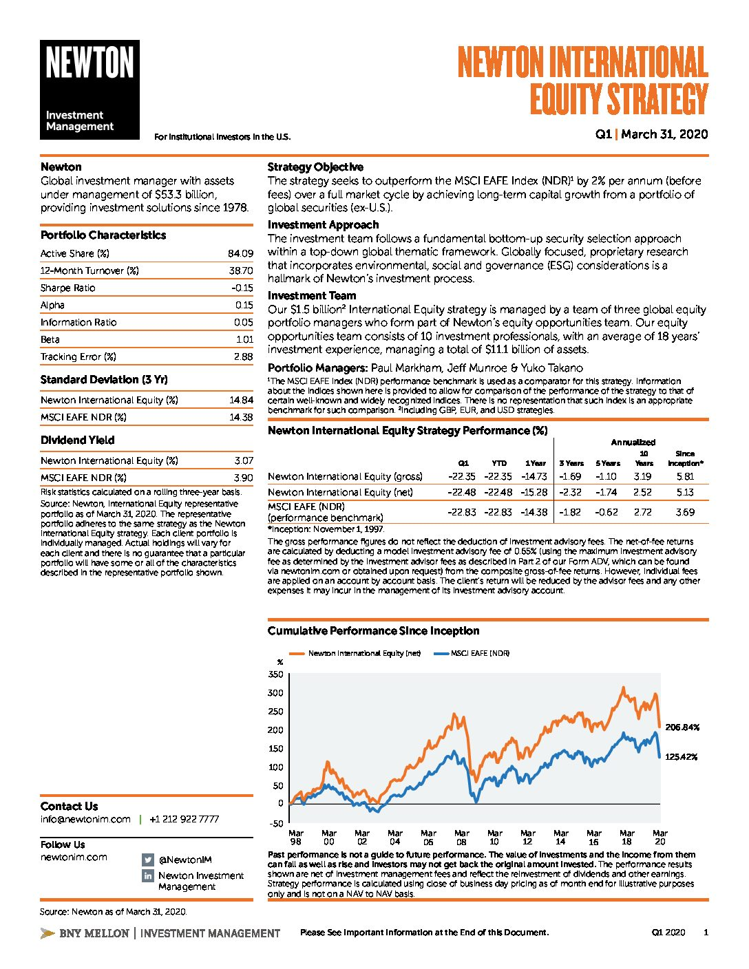 NIMNA International Equity strategy factsheet