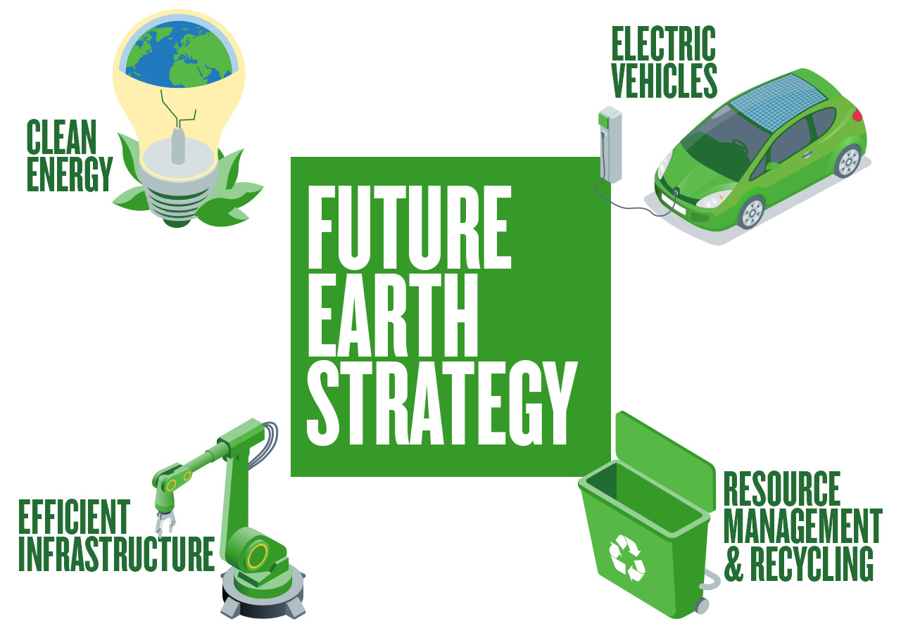 Future Earth Strategy