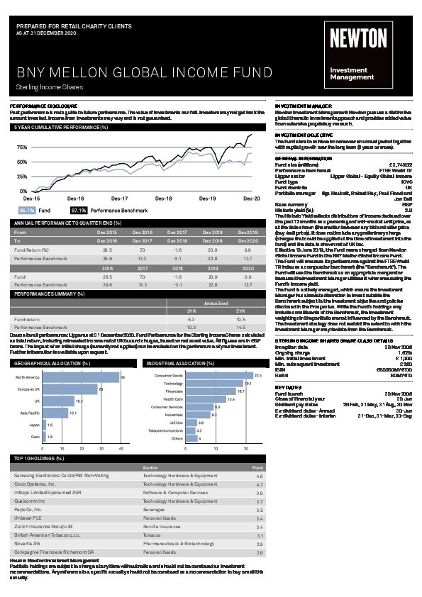 BNY Mellon Global Equity Income Fund factsheet